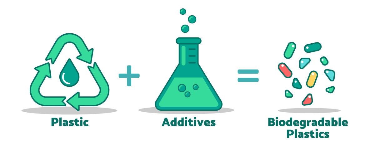 Biodegradable Plastic Making Process