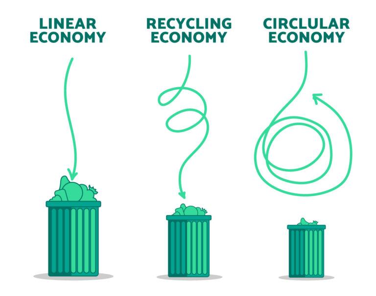 Compost In Trash Bin